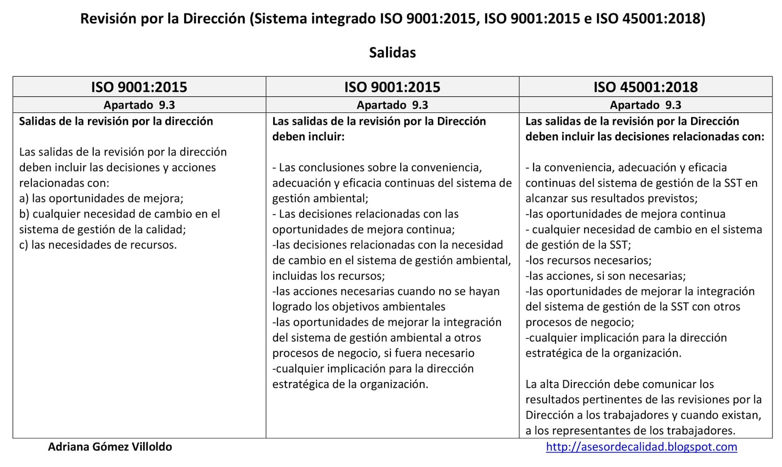 iso 9001 revision 2015 manual