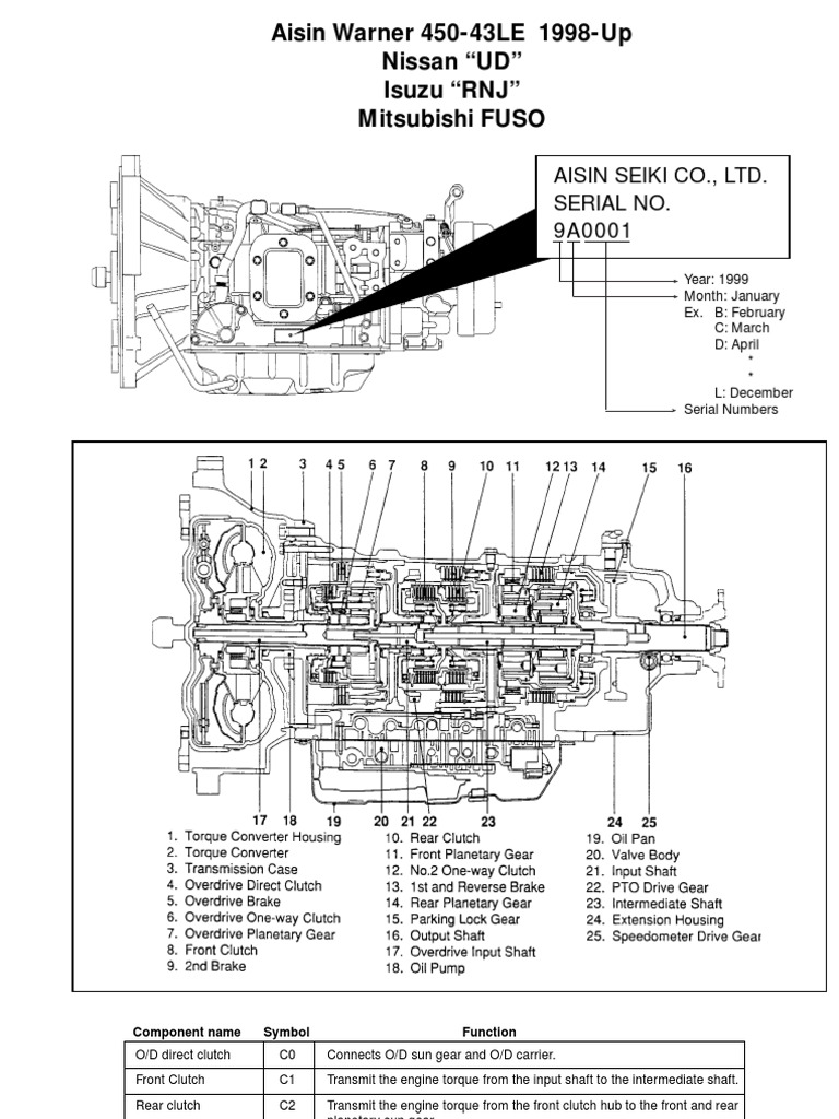 48re transmission rebuild manual download free