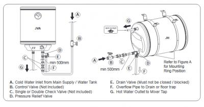 whirlpool hot water tank manual